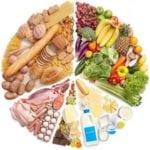 Какой сахар в крови должен быть до еды и после еды у диабетика 2 типа?