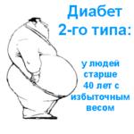 Сахарный диабет 2 го типа: причины возникновения, лечение и симптомы