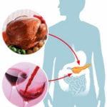 Гормон регулирующий содержание глюкозы в крови: что снижает и повышает сахар?