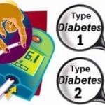Сахарный диабет: причины появления и развития