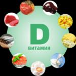 Витамин Д и диабет: как влияет препарат на организм диабетика?