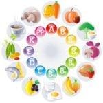 Витамины для диабетиков 2 типа: завания