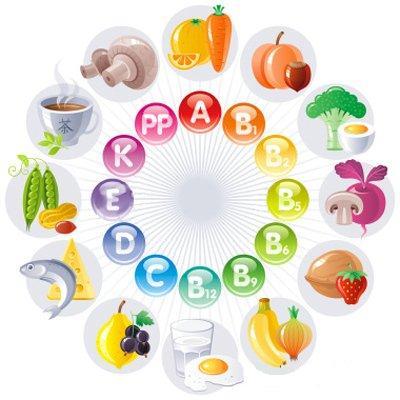 Фолиевая кислота при сахарном диабете 2 типа: одновременный прием ...