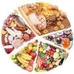 Как набрать вес при диабете 2 типа?