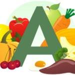 Какие витамины снижают холестерин в крови?