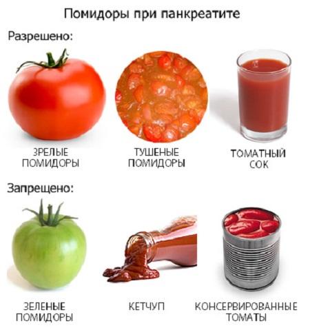 Помидоры при панкреатите